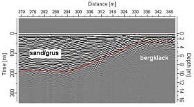 radargram